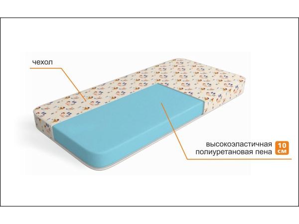 Где купить матрас для кровати в екатеринбурге недорого dream health матрасы